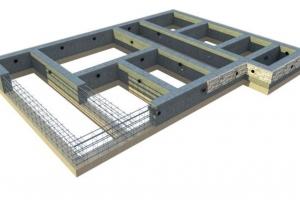 Ленточный армированный фундамент с облицовкой в разрезе